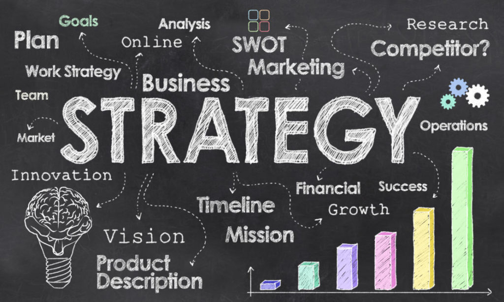 Growth strategy for entrepreneurs